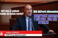 İBB CHP'li üye:  AKParti dönemindeki israf..