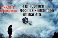 AKParti  iktidarında 4 bin 801 kişi geçim sıkıntısından  intihar ediyor, 100 sanatçı…