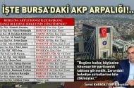 Bursa Büyükşehir Belediyesi'nde AKParti'li ilçe başkanlarının görev yaptıkları belediye şirketleri